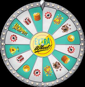 Wheel of Rizk -ilmaiskierroksia
